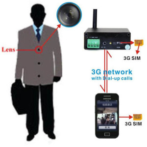 NOVO!!! Dugme 3G Kamera Kamerica Bubica Bubice Za Ispit