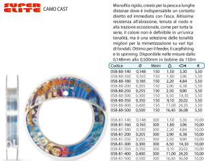 Najlon Trabucco Camo Cast Super Elite 0.14,8 mm 2,750kg