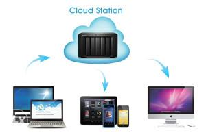 MOJ Cloud - Privatna Cloud rješenja